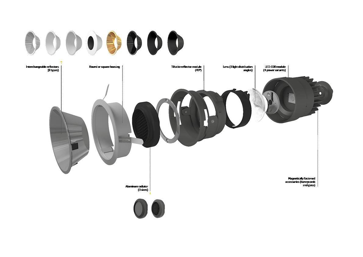 Modułowa konstrukcja systemu Geco