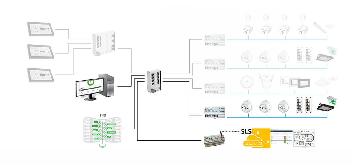 Interfejs użytkownika – Kasety przemysłowe z funkcją LEDFEEDBACK